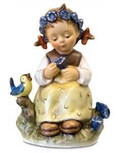 The Botanist Figurine HUM351